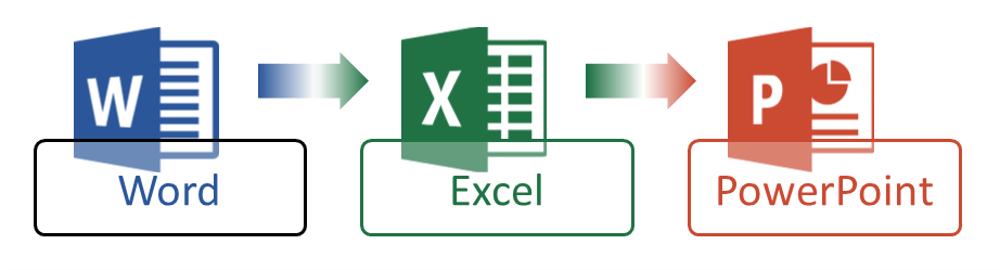 Microsoft Office integration diagram