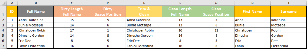 Excel TRIM, CLEAN & FIND example