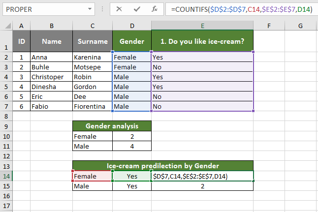 Excel analysis with the COUNTIFS function.